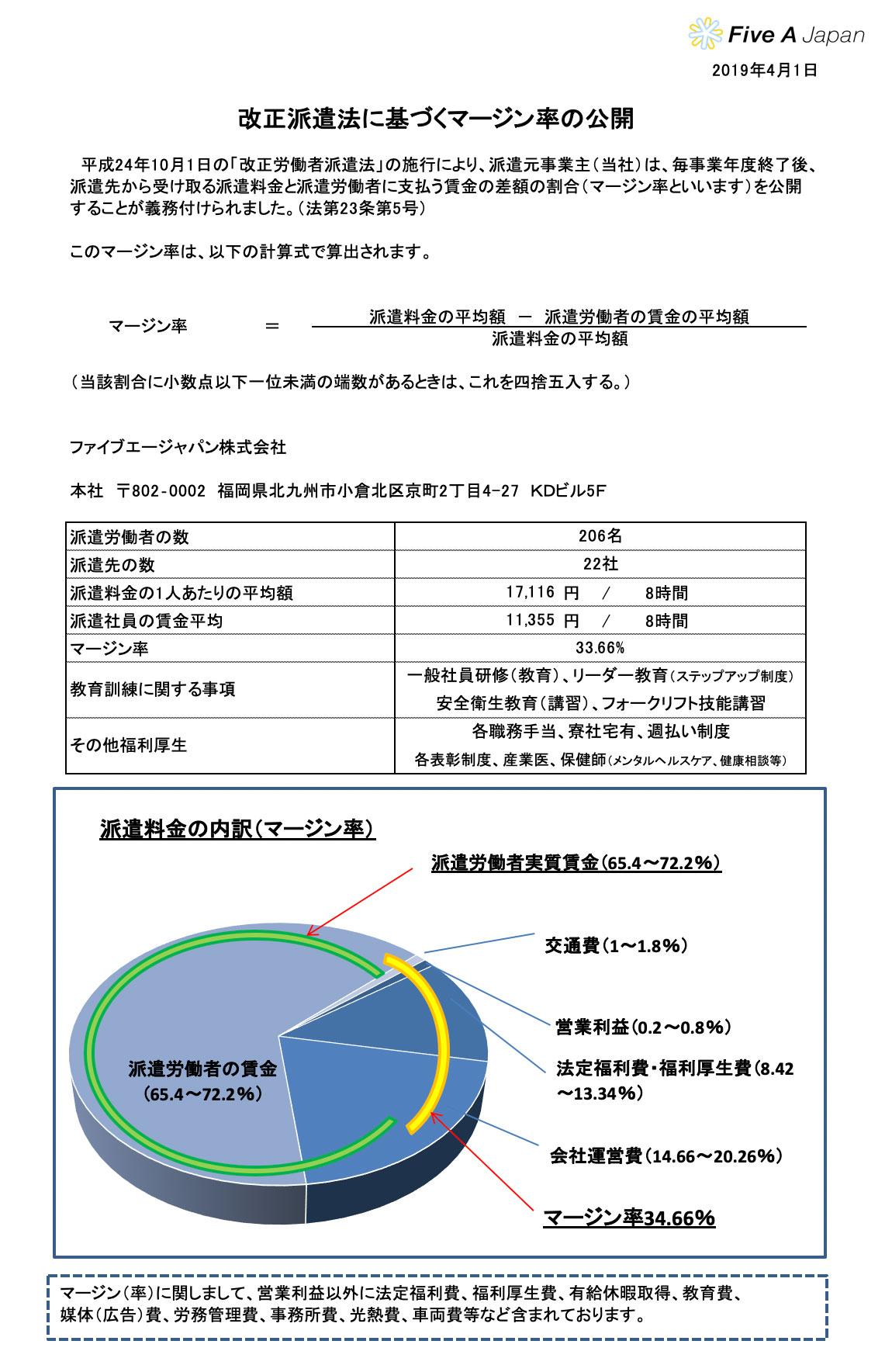 FAJ改正派遣法に基づくマージン率公開